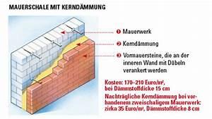 Zweischaliges Mauerwerk Mit Luftschicht : aussenwand d mmen haus dekoration ~ Frokenaadalensverden.com Haus und Dekorationen