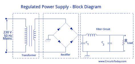 regulated power supply block diagramcircuit diagramworking