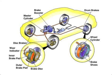 Common Types Brake Pads You Need Know Car From Japan