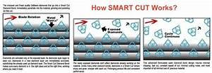 Diamond Blade Guide  Understand Diamond Blades