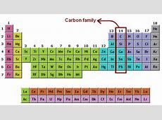 Carbon Family Uses of Carbon ChemistryTutorCirclecom
