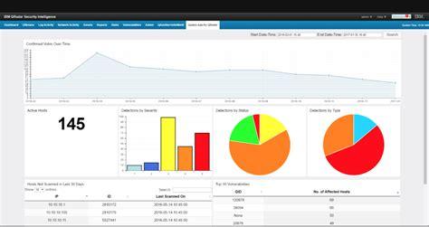 Qualys app for IBM QRadar offers critical insight into key ...