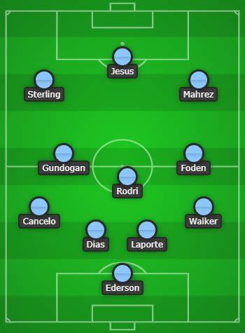 Manchester City Predicted Line Up vs Tottenham: Starting 11!