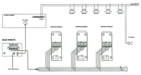 commax intercom wiring diagram my wiring diagram