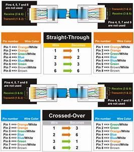 1 X 30m Blue Cat 6 Cat6 1000mbps Rj45 Ethernet Network Lan