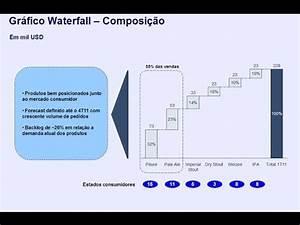 How To Make A Pareto Chart Tutorial Think Cell Criando Gráfico De Cascata Waterfall