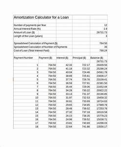 loan amortization schedule excel 6 examples in excel With amortization formula excel template