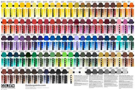 golden artist colors inc pigment identification charts http goldenpaints com