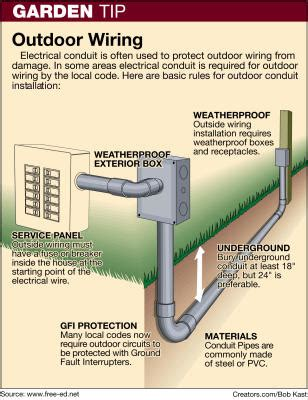 Basic Outdoor Wiring Comes With Safety Precautions