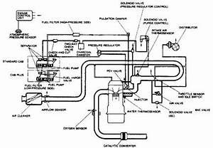 1989 Mazda B2600 Do You Guys Have Any Vacum Diagrams
