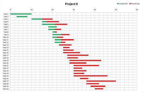 excel chart templates template business