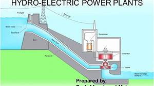 Hydroelectric Power Plant / Hydel Power Plant - YouTube