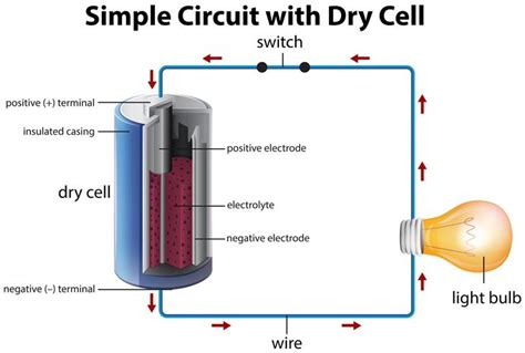 Battery Cell Diagram by Diagram Showing Simple Circuit With Cell