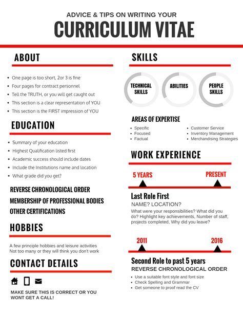 Cv Advice by Cv Advice Redline Recruitment And