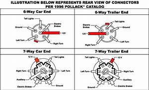 6 Way Trailer Plug Wiring Diagram Dodge