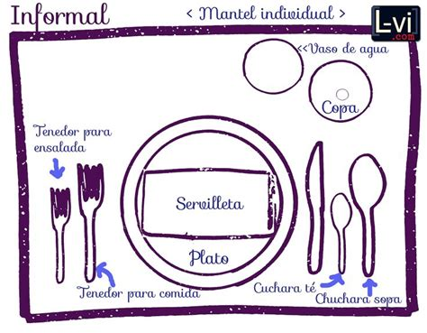table manners 1 of 2 etiqueta glamour y protocolo by dd 93 best images about protocolo on pinterest un tes and