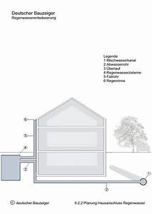Entwässerung Grundstück Regenwasser : hausanschluss regenwasser entw sserung planung haustechnik ~ Buech-reservation.com Haus und Dekorationen