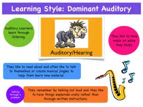 Visual Auditory Learning Style