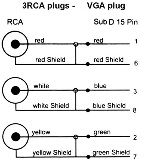 wiring diagram for vga to rca cable hdmi to rca cable wiring diagram hdmi get free image