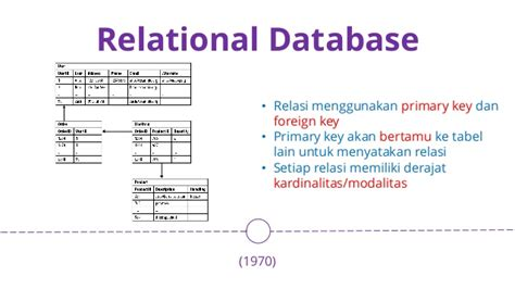 data management  environment