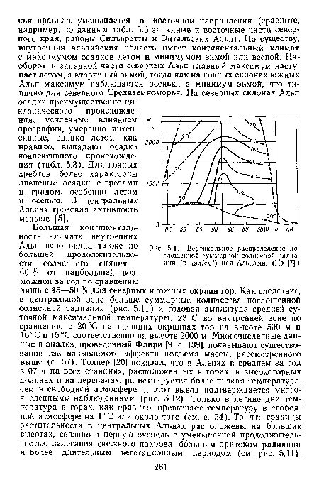Методика определения суммарной солнечной радиации при действительных условиях облачности за отопительный период