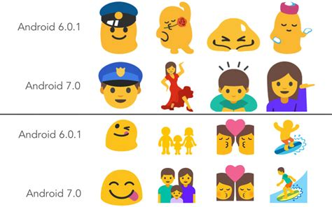 android emoji list android 7 nougat with nexus devices rolled out more