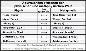 Zeit Berechnen Physik : oasificaci n infiltraci n ~ Themetempest.com Abrechnung