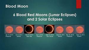 Four Blood Moons 2015 2016 - Pics about space