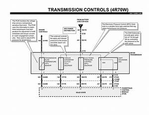 2003 Mercury Marauder Wiring Diagram