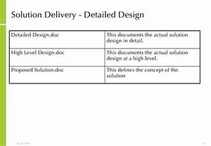 Integrated project management and solution delivery process for Solution approach document template