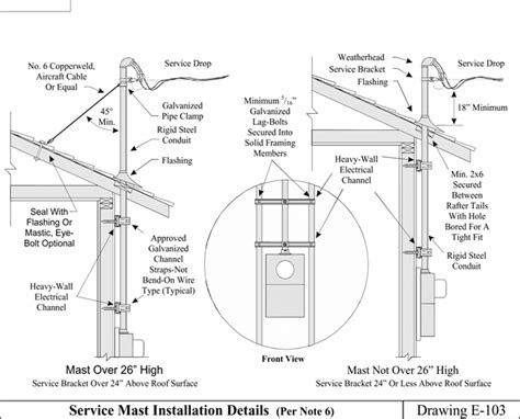 Electrical Service Entrance Wiring Diagram by 8 Best Images Of Residential Electrical Service Entrance