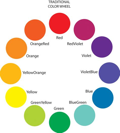 color palette i do not own this image also the palette above can be called a quot traditional colour wheel quot which