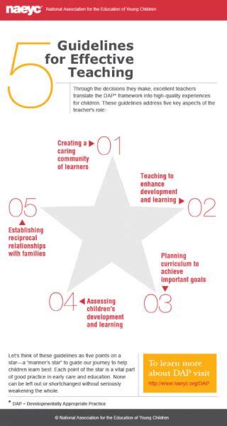 5 guidelines for effective teaching national association 959 | e7c04916b0a1a4c72e09e79e899a6943