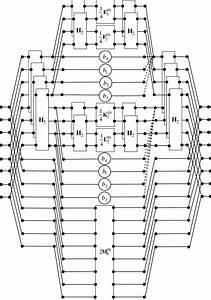 Data Flow Diagram For Rationalized Split