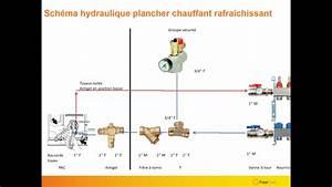 Pompe à Chaleur Plancher Chauffant Prix : plancher chauffant rafra chissant le plancher chauffant ~ Premium-room.com Idées de Décoration