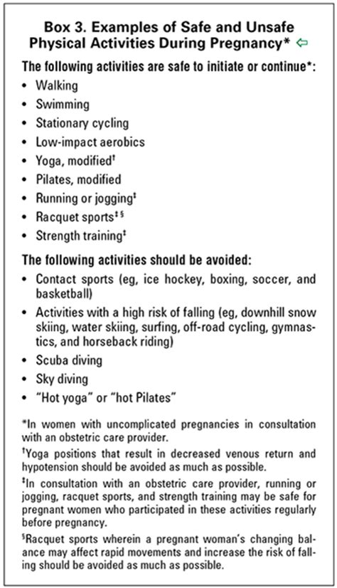 check list template environment for physical exercise physical activity and exercise during pregnancy and the