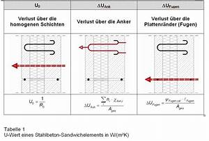 U Wert Tabelle Baustoffe : deutsche bauzeitschrift ~ Frokenaadalensverden.com Haus und Dekorationen