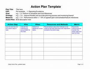 inspiring business action plan template example with title With written action plan template