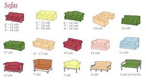 grosgrain quick reupholstery yardage reference guide
