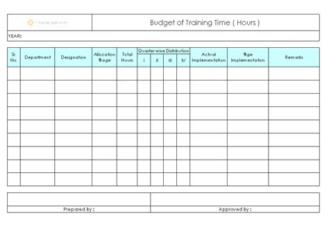 budget  training program time hours