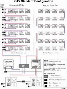 Aiphone Visio Gtv Standard Wiring Diagram Configuration