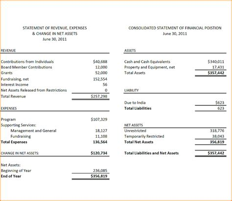 financial report template word 12 financial report example financial statement form