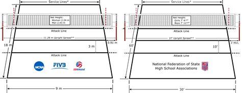 nfhs basketball score sheet  basketball scores info