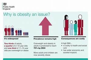Childhood obesity: applying All Our Health - GOV.UK