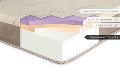 dreamfoam mattress ultimate dreams ultimate dreams supreme gel reviews