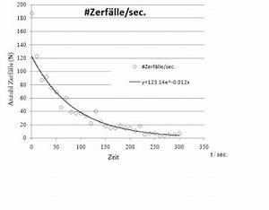 Halbwertzeit Berechnen : zerfall von radon 220 ~ Themetempest.com Abrechnung
