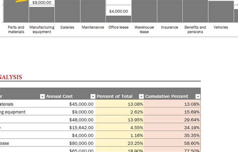 cost data chart template  excel templates