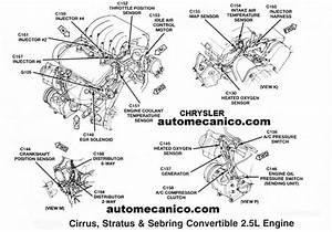 Chrysler 1998