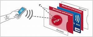 Desactiver Carte Bleue Sans Contact : protection carte sans contact cosprocare ~ Medecine-chirurgie-esthetiques.com Avis de Voitures