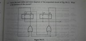 State Diagram Of Sequential Circuit
